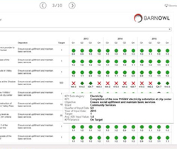 Follow-up Audit Rating Improvement