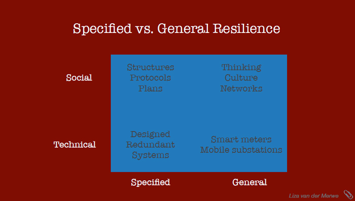 specified-vs-general-resilience