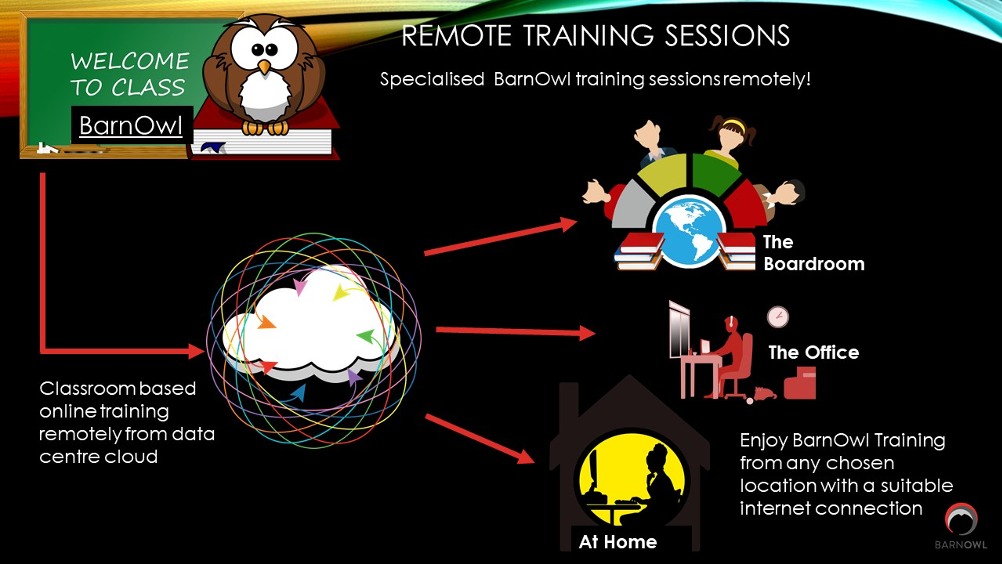 http://www.barnowl.co.za/wp-content/uploads/2020/05/remotesessions.png