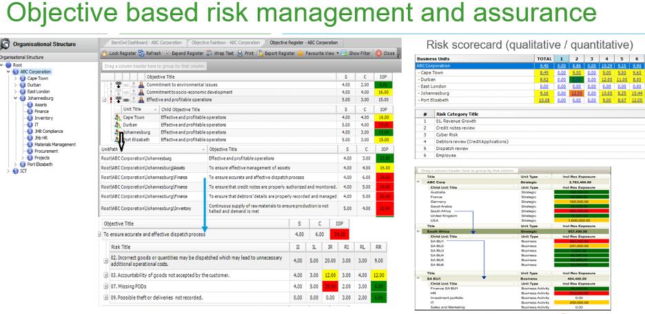 objective based risk management